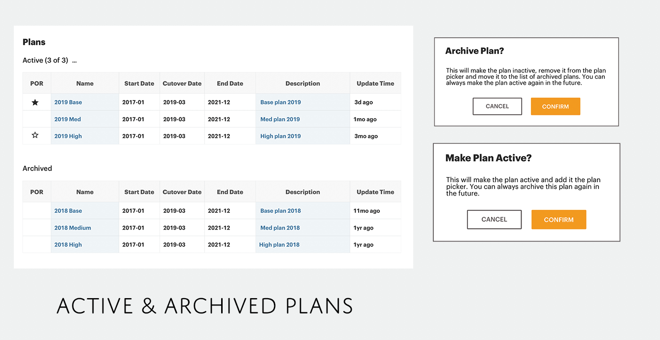 Active___Archived_Plans
