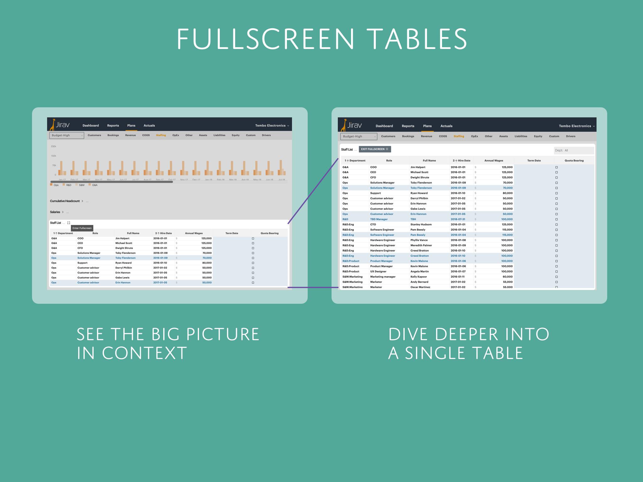 Fullscreen Tables v2