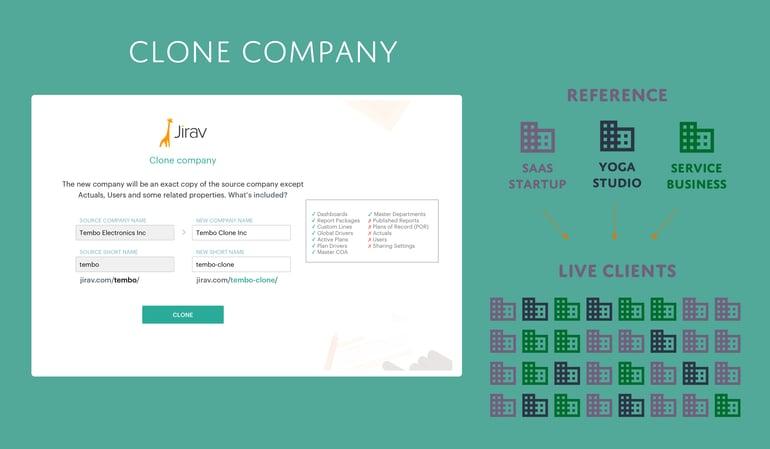 Clone Company