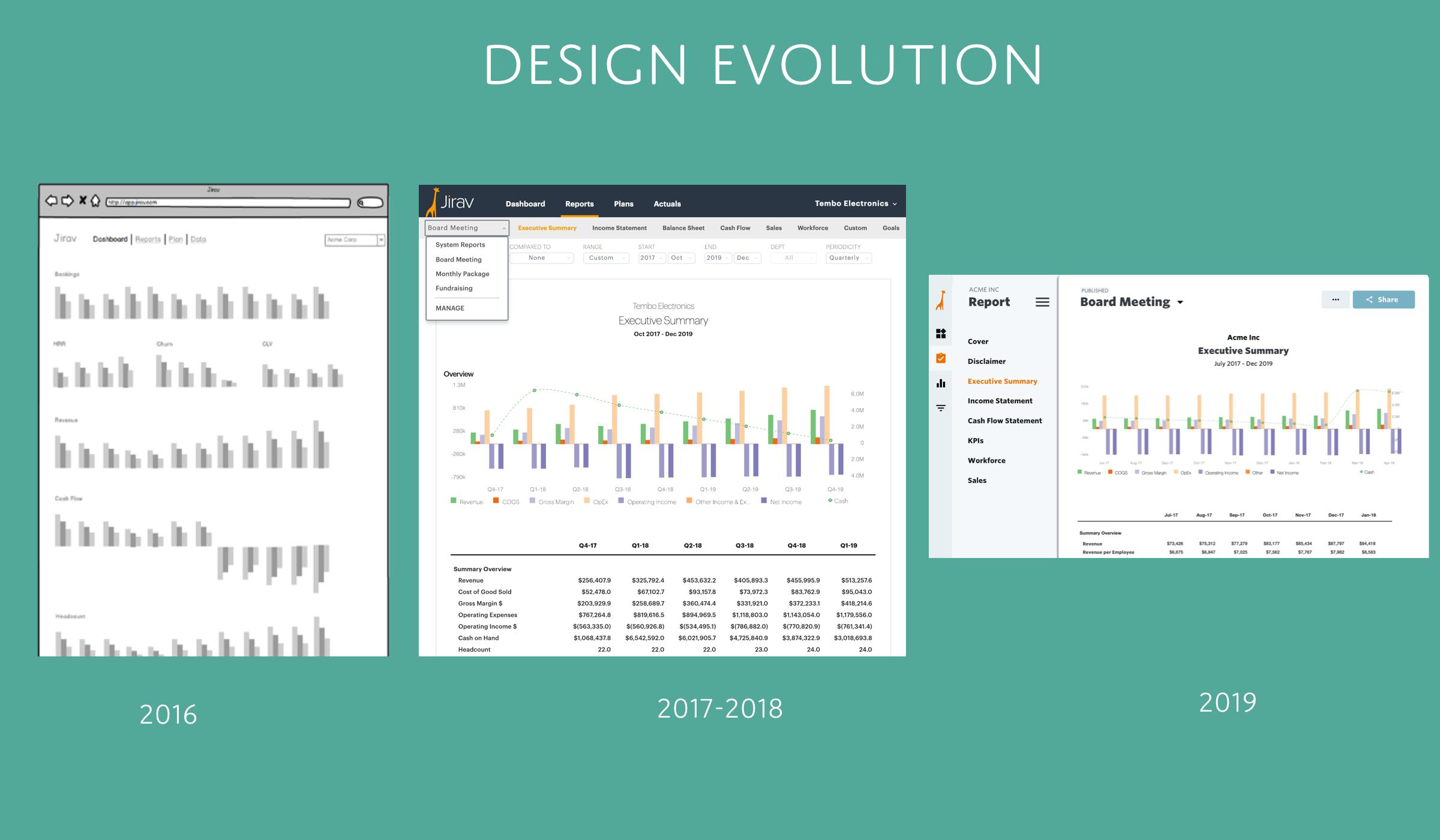 New Design Evolution