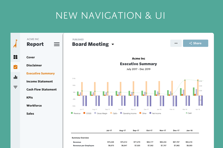 New Navigation & UI3