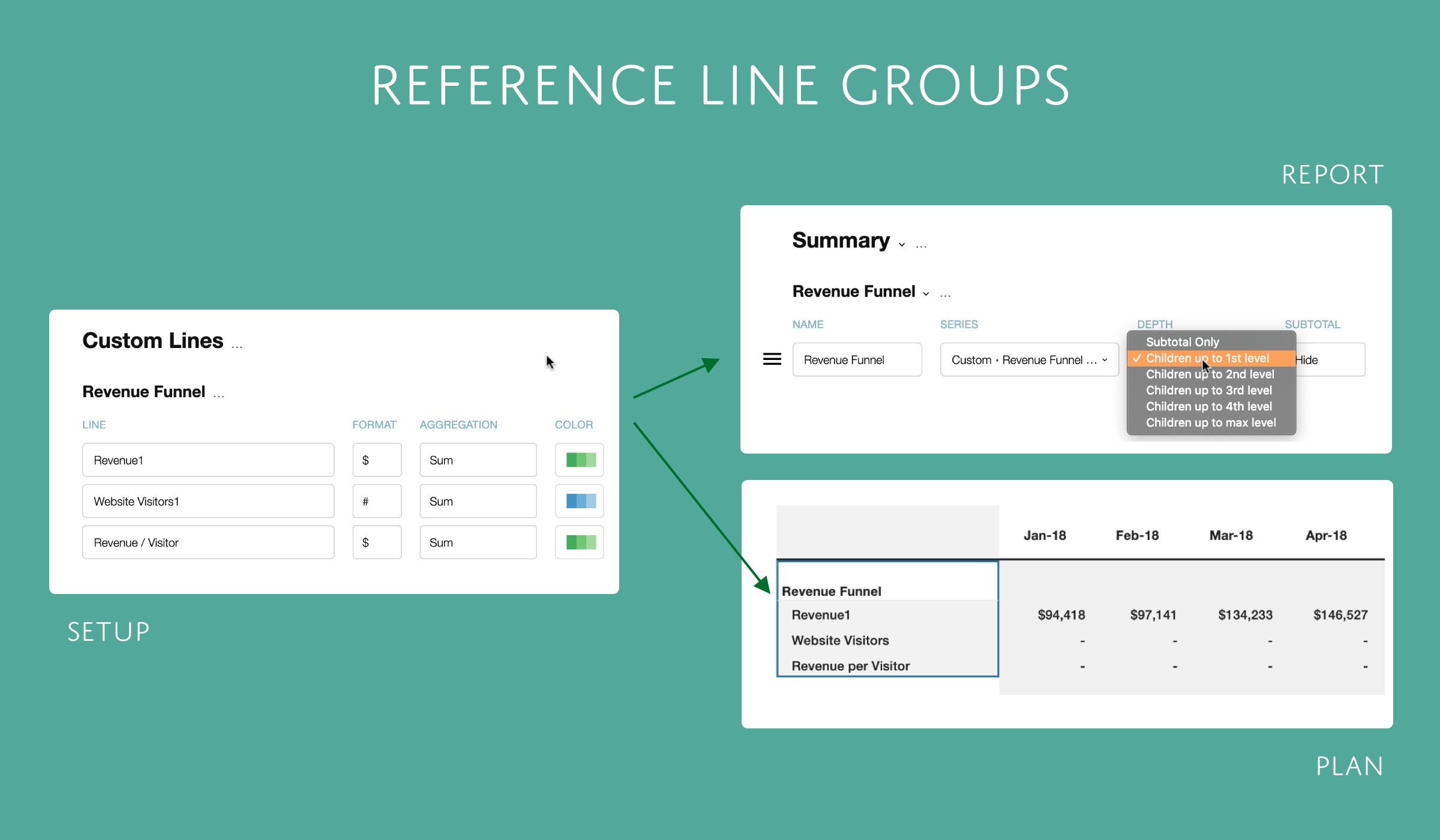 Reference Line Groups