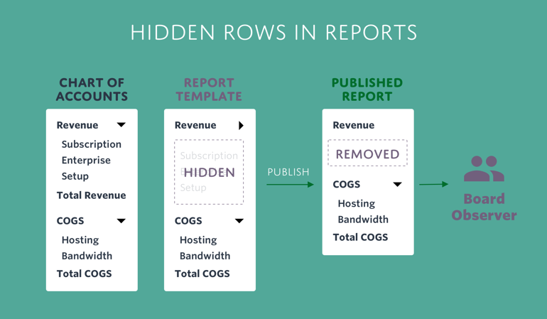 Report Hidden Rows2