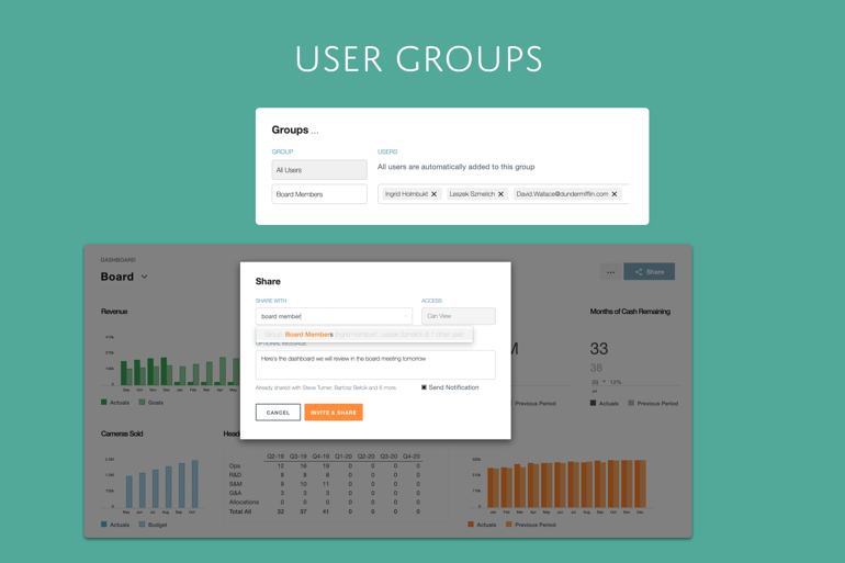 User Groups2