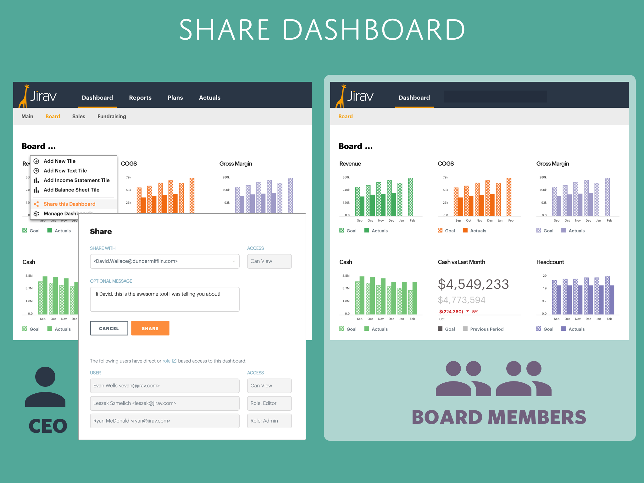 Share Dashboard