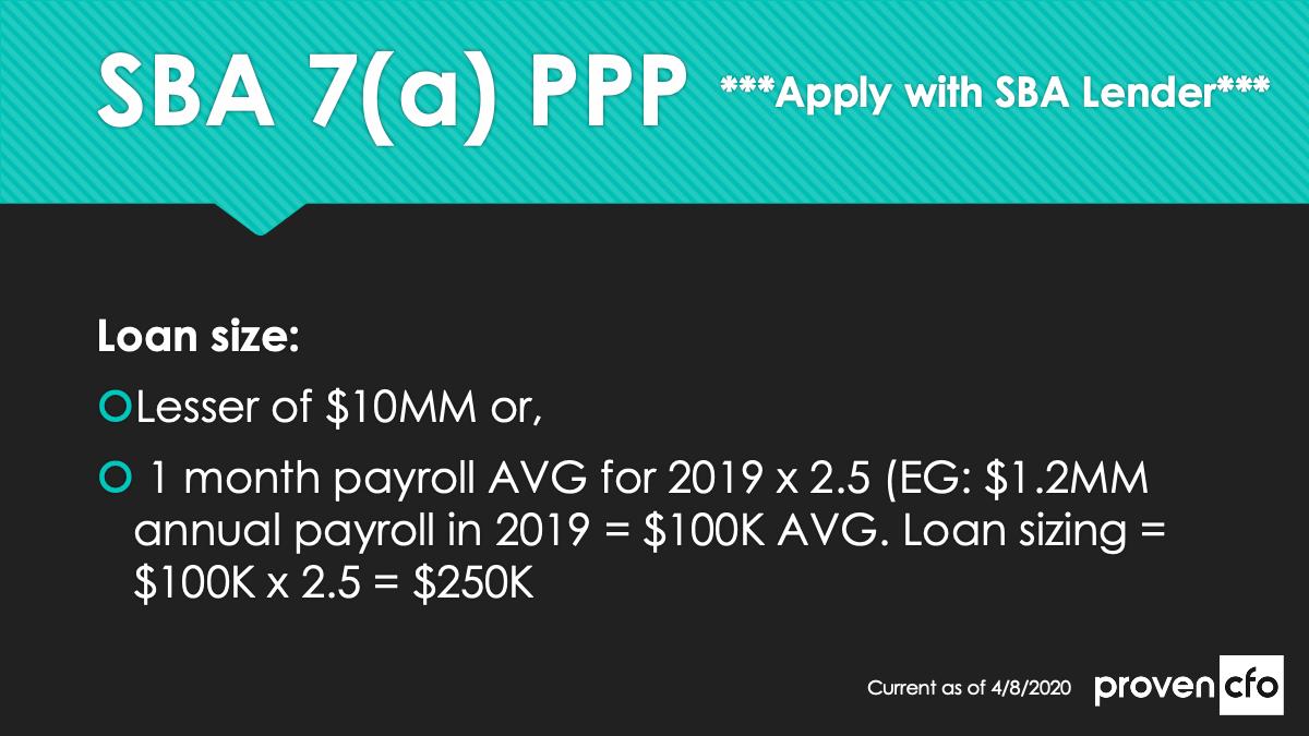 PPP Loan size info