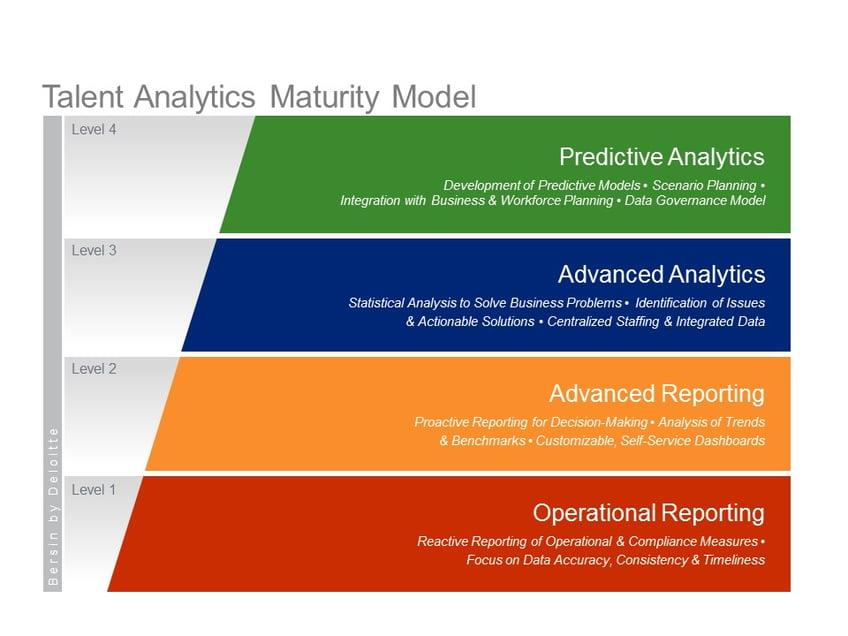 TAn Maturity Model.jpg