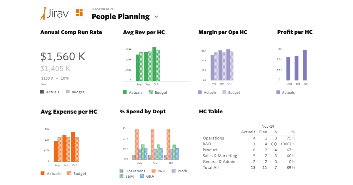 people-planning-dashboard