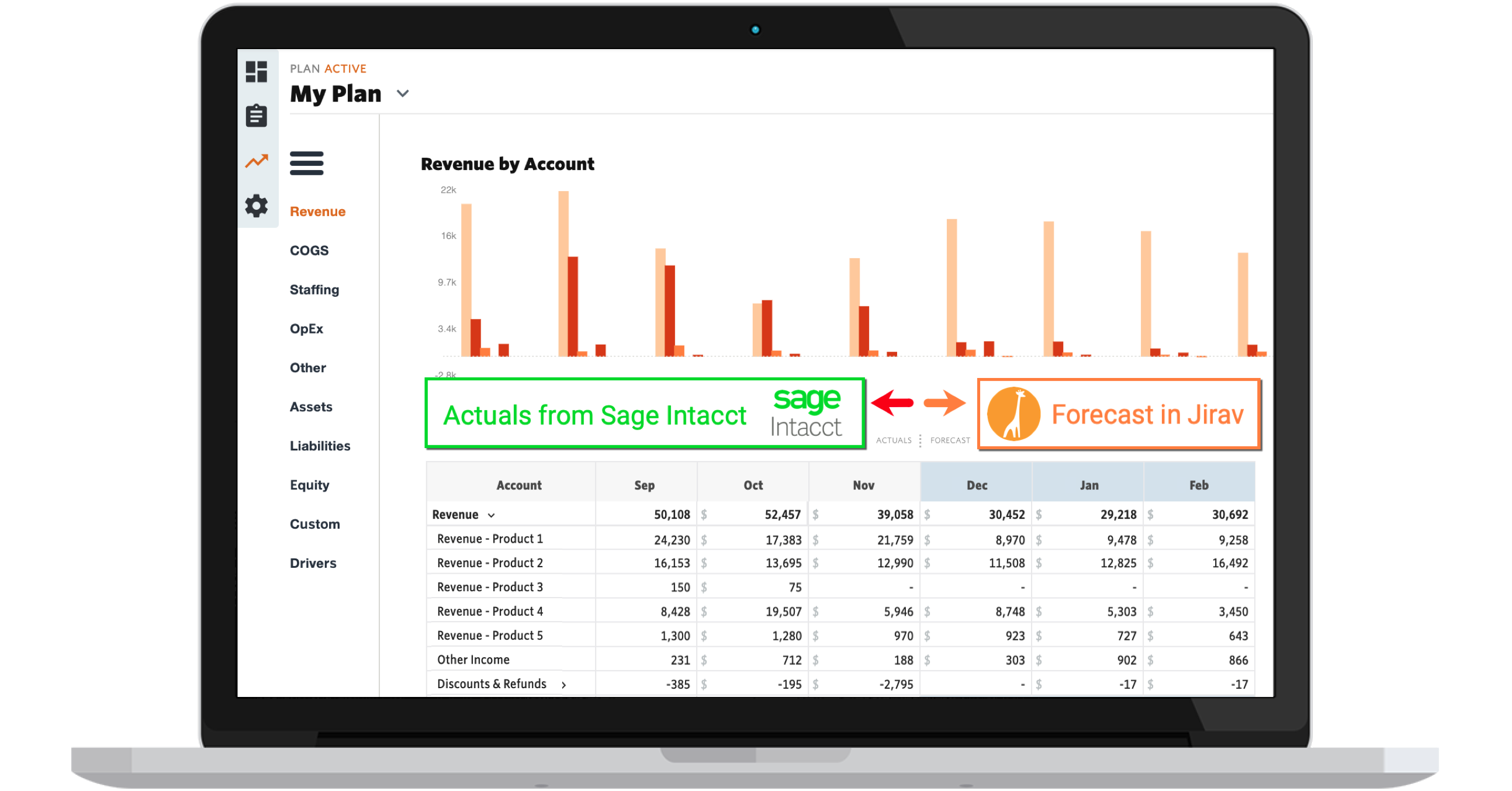 Building a revenue plan with actuals from Sage Intacct and your forecast in Jirav