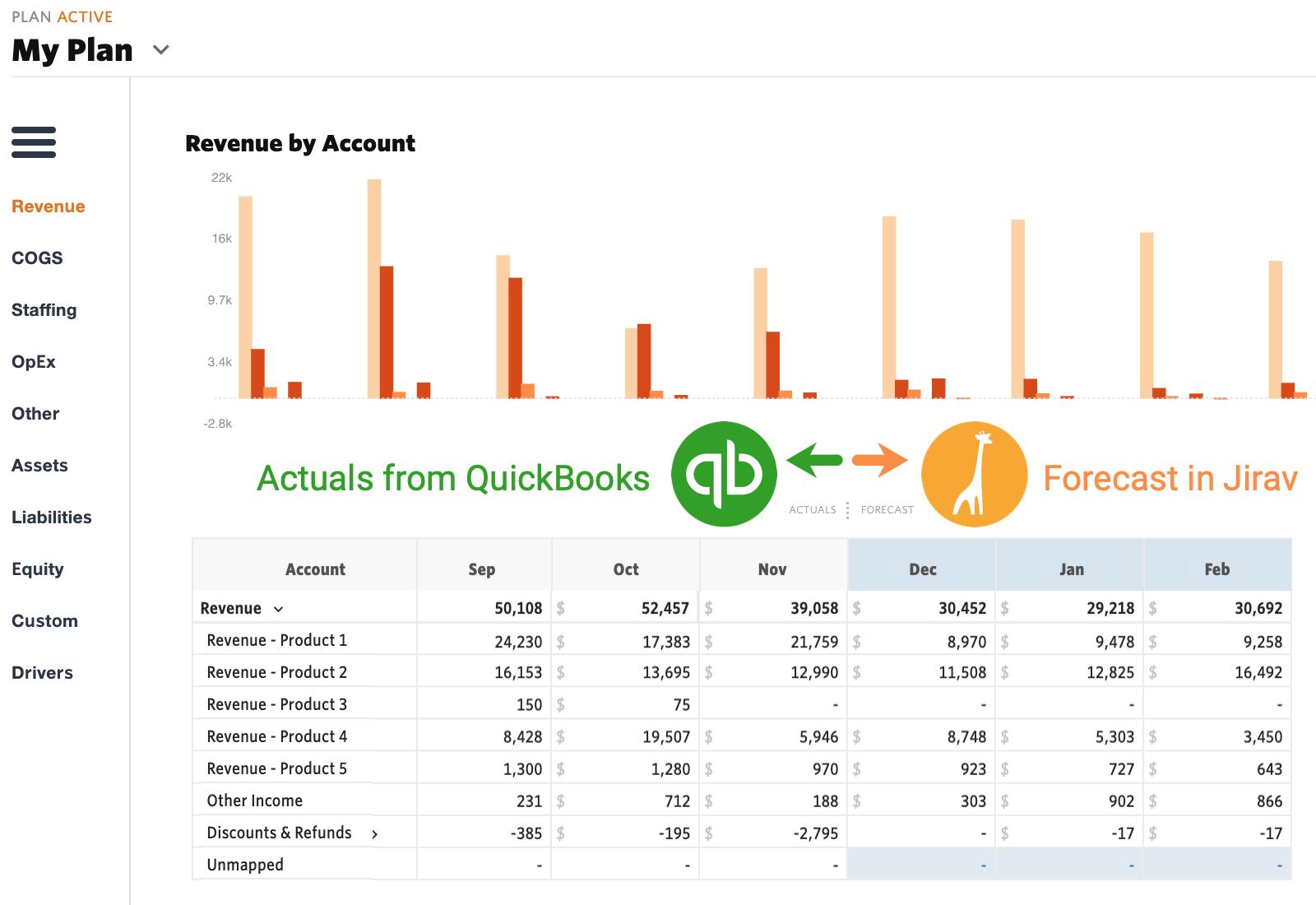 plan-revenue-quickbooks-jirav