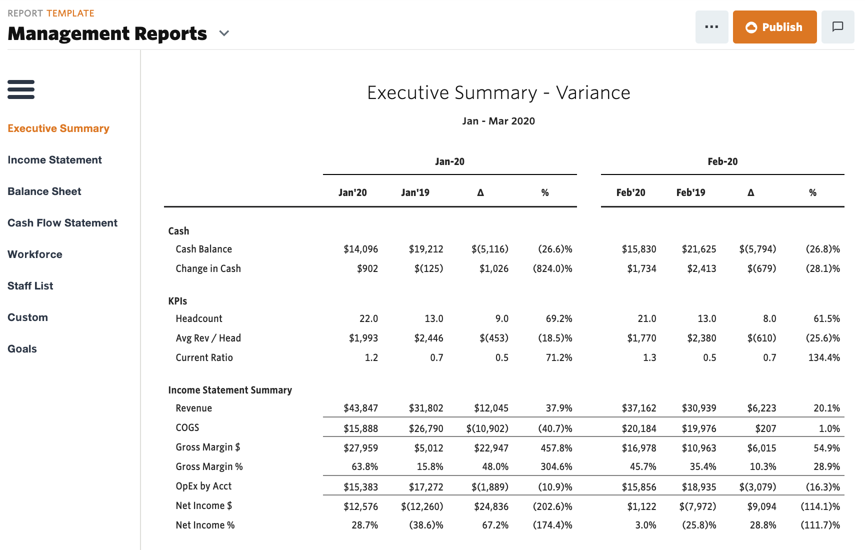reports-exec-summary-variance