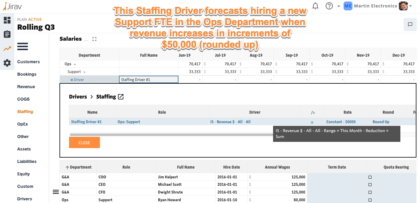 This Staffing Driver forecasts hiring a new support FTE in the Ops Department when revenue increases in increments of $50,000 (rounded up)
