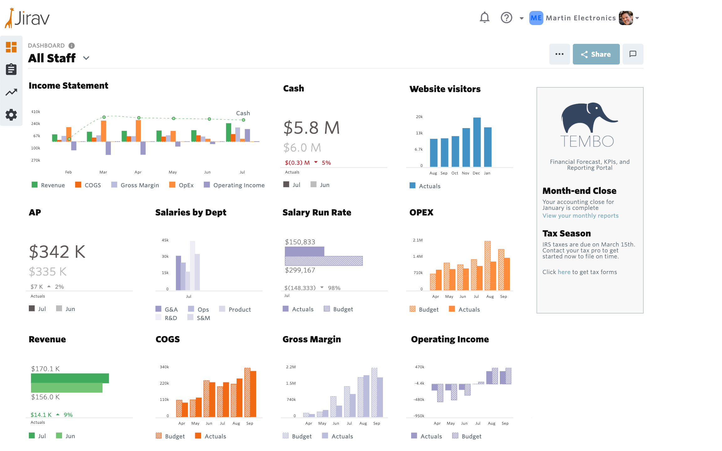 dashboard-custom-kpis