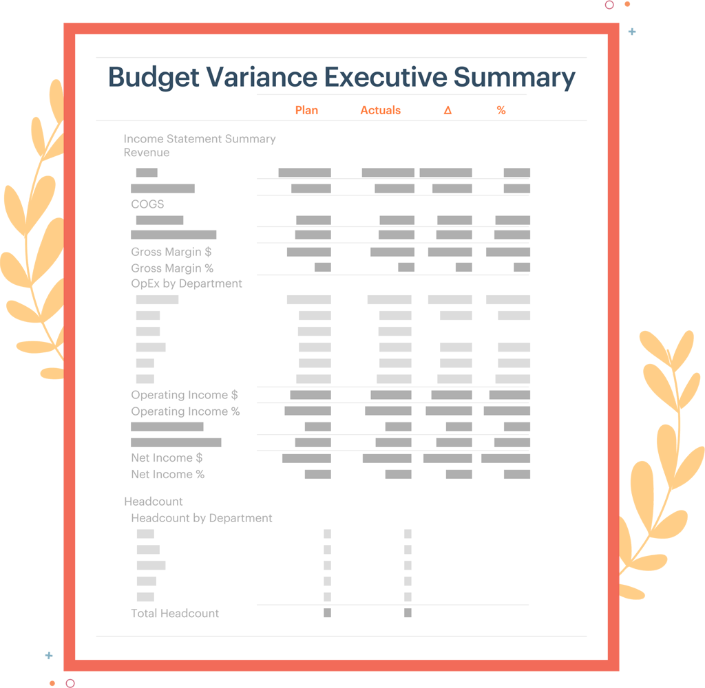 Variance your Executive Summary report to show budget versus actuals