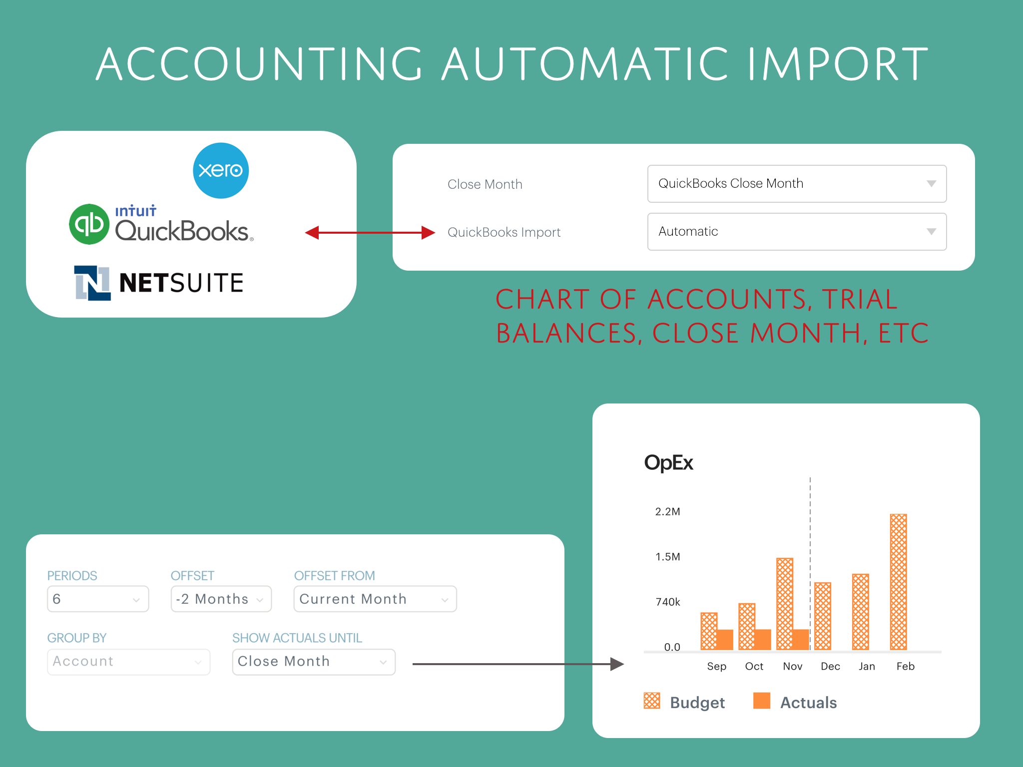 Accounting Auto Import-1