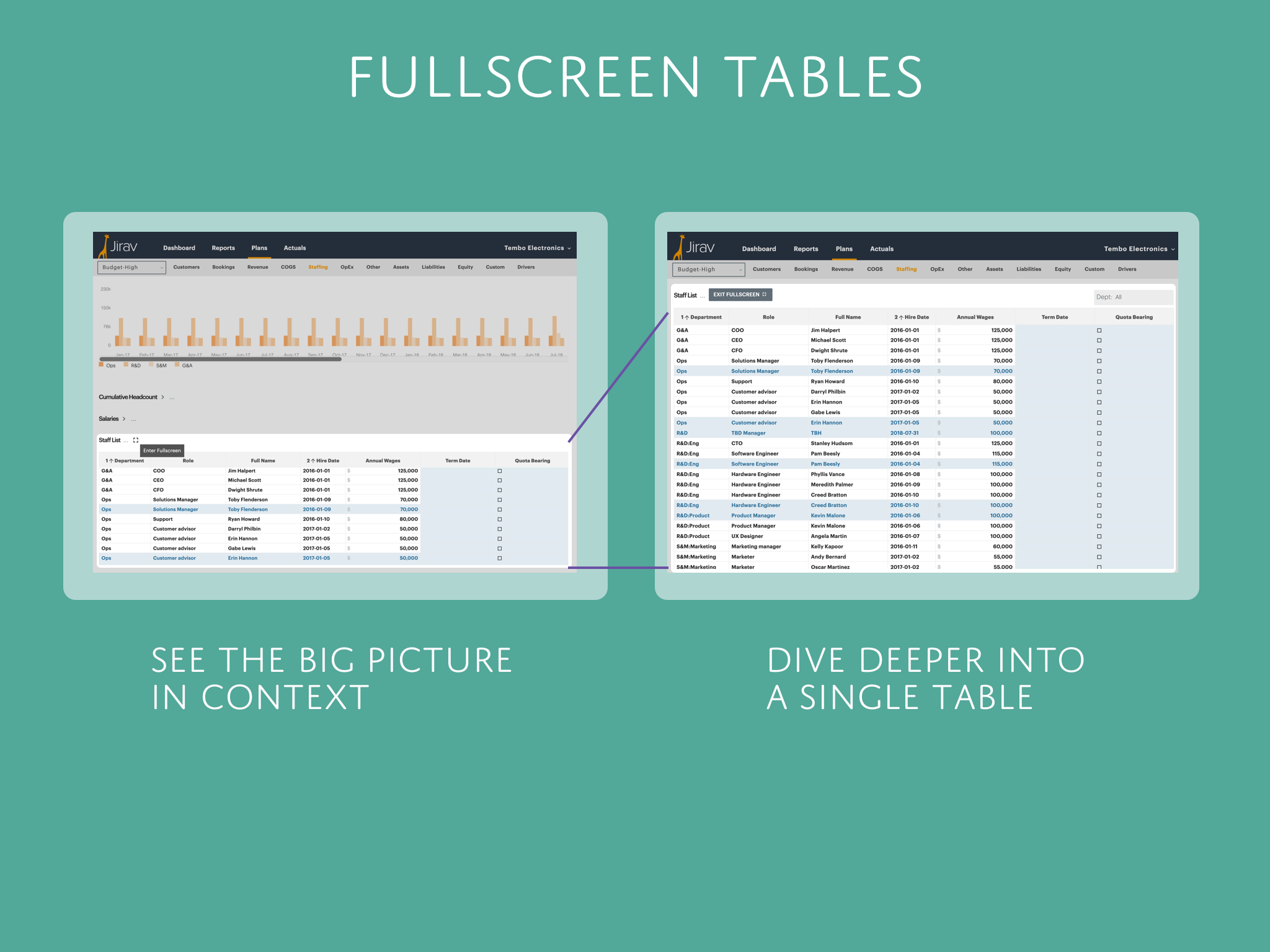 Fullscreen Tables v2