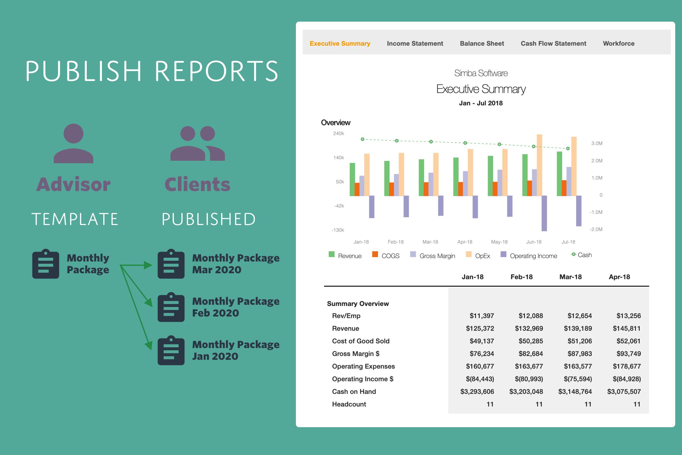 Publish Reports