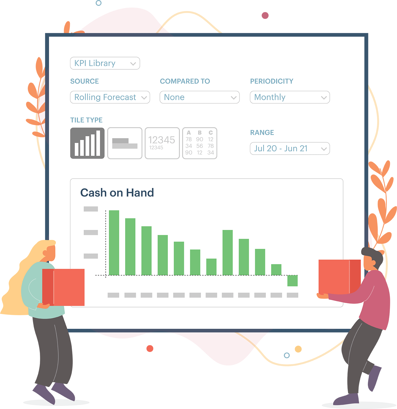 Use dashboards to visually forecast cash on hand for all your stakeholders