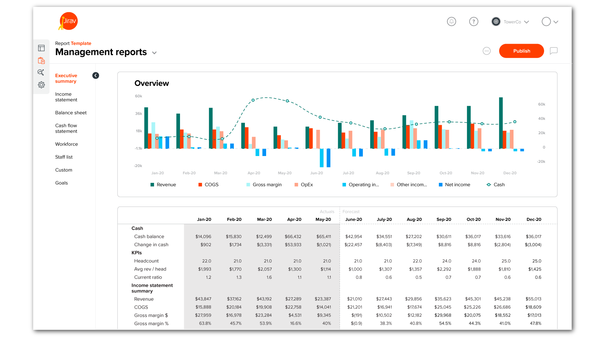 dashboard-reports-with-shadow
