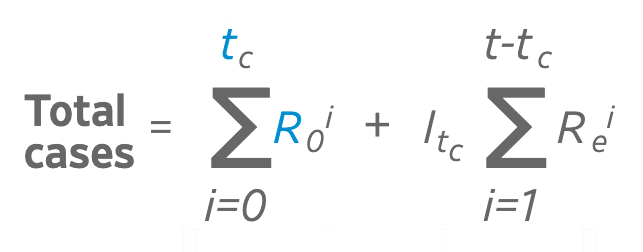 viral-formula